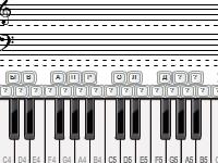 Флеш игра Симулятор пианино